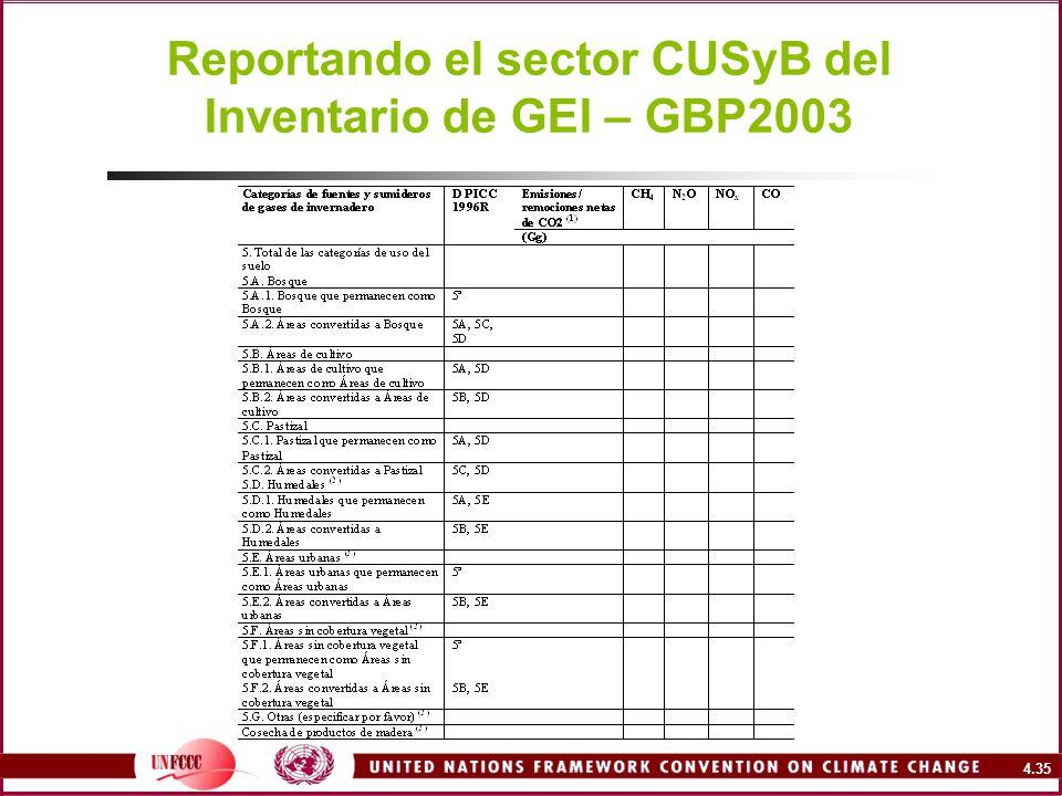 4.35 Reportando el sector CUSyB del Inventario de GEI – GBP2003