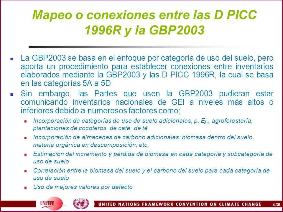 4.36 Mapeo o conexiones entre las D PICC 1996R y la GBP2003 La GBP2003 se basa en el enfoque por categoría de uso del suelo, pero aporta un procedimie