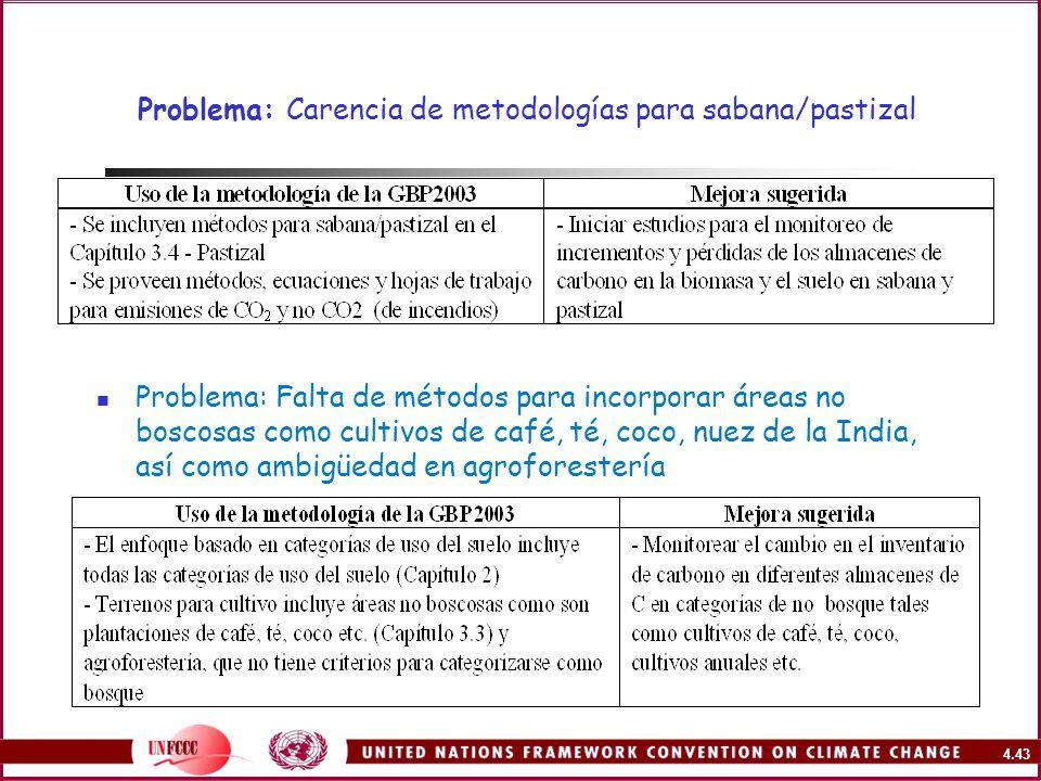4.43 Problema: Carencia de metodologías para sabana/pastizal Problema: Falta de métodos para incorporar áreas no boscosas como cultivos de café, té, c