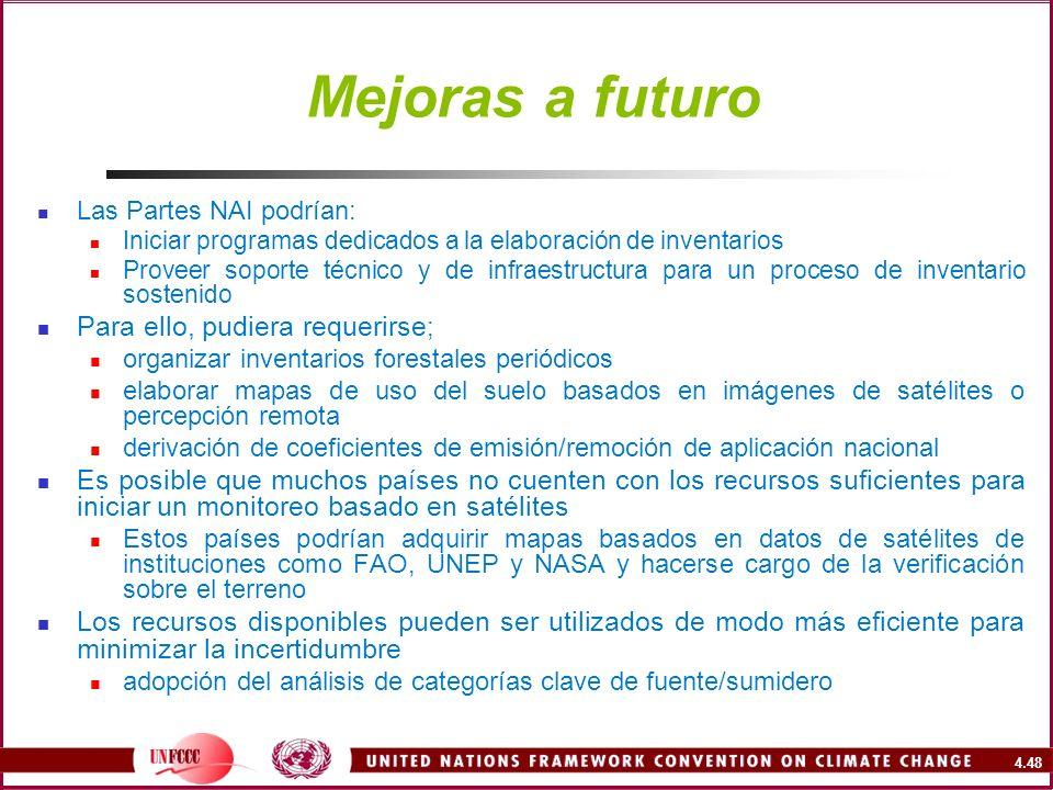 4.48 Mejoras a futuro Las Partes NAI podrían: Iniciar programas dedicados a la elaboración de inventarios Proveer soporte técnico y de infraestructura