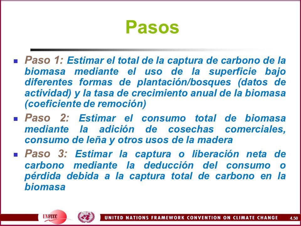 4.50 Pasos Paso 1: Estimar el total de la captura de carbono de la biomasa mediante el uso de la superficie bajo diferentes formas de plantación/bosqu