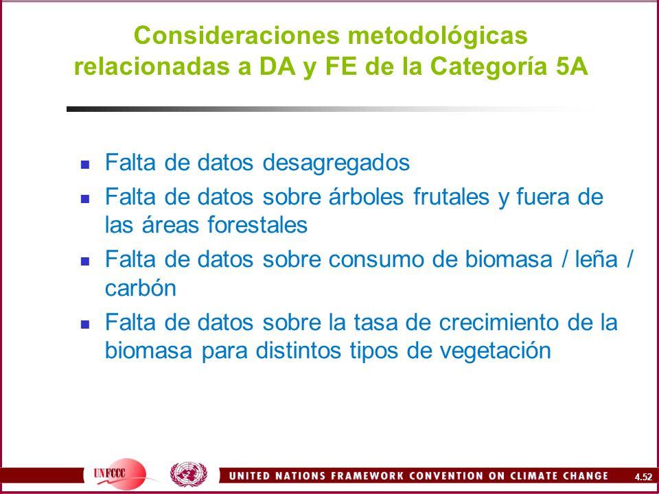 4.52 Consideraciones metodológicas relacionadas a DA y FE de la Categoría 5A Falta de datos desagregados Falta de datos sobre árboles frutales y fuera