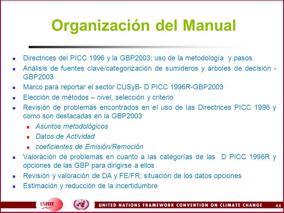 4.6 Organización del Manual Directrices del PICC 1996 y la GBP2003; uso de la metodología y pasos Análisis de fuentes clave/categorización de sumidero