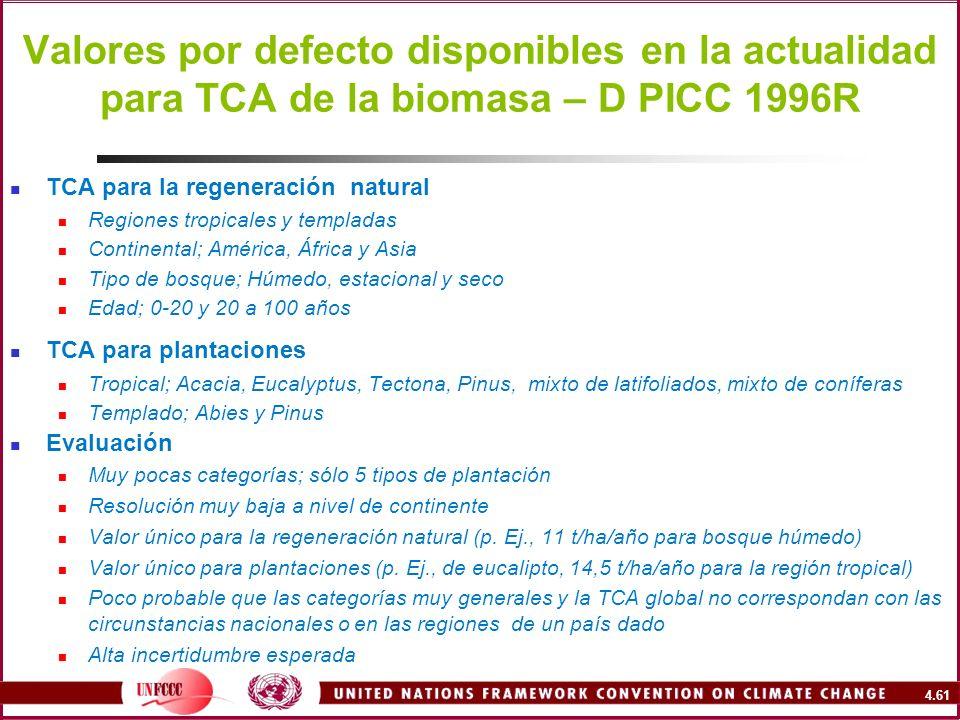 4.61 Valores por defecto disponibles en la actualidad para TCA de la biomasa – D PICC 1996R TCA para la regeneración natural Regiones tropicales y tem
