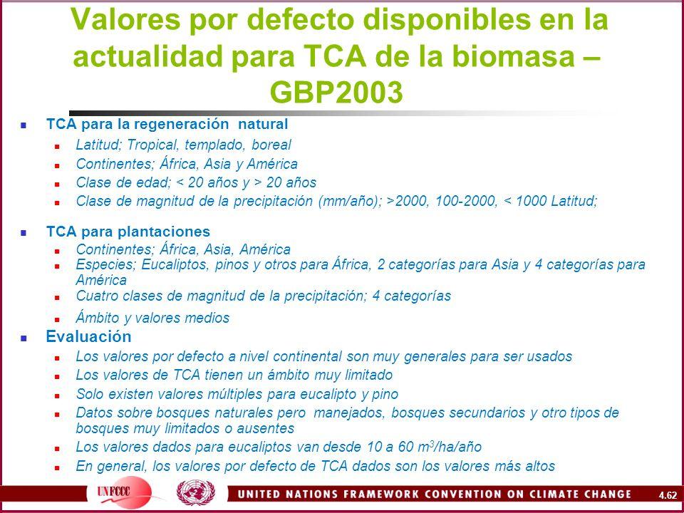4.62 Valores por defecto disponibles en la actualidad para TCA de la biomasa – GBP2003 TCA para la regeneración natural Latitud; Tropical, templado, b
