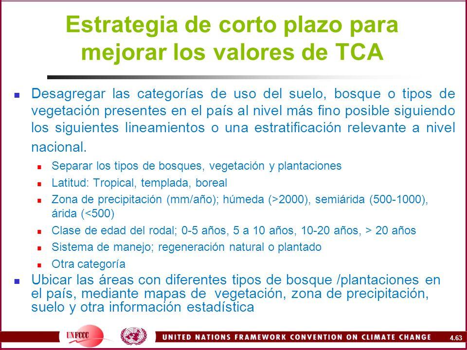 4.63 Estrategia de corto plazo para mejorar los valores de TCA Desagregar las categorías de uso del suelo, bosque o tipos de vegetación presentes en e