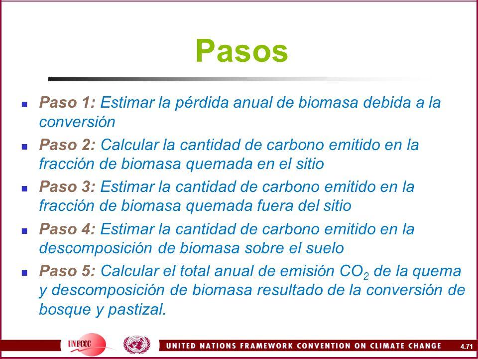 4.71 Pasos Paso 1: Estimar la pérdida anual de biomasa debida a la conversión Paso 2: Calcular la cantidad de carbono emitido en la fracción de biomas
