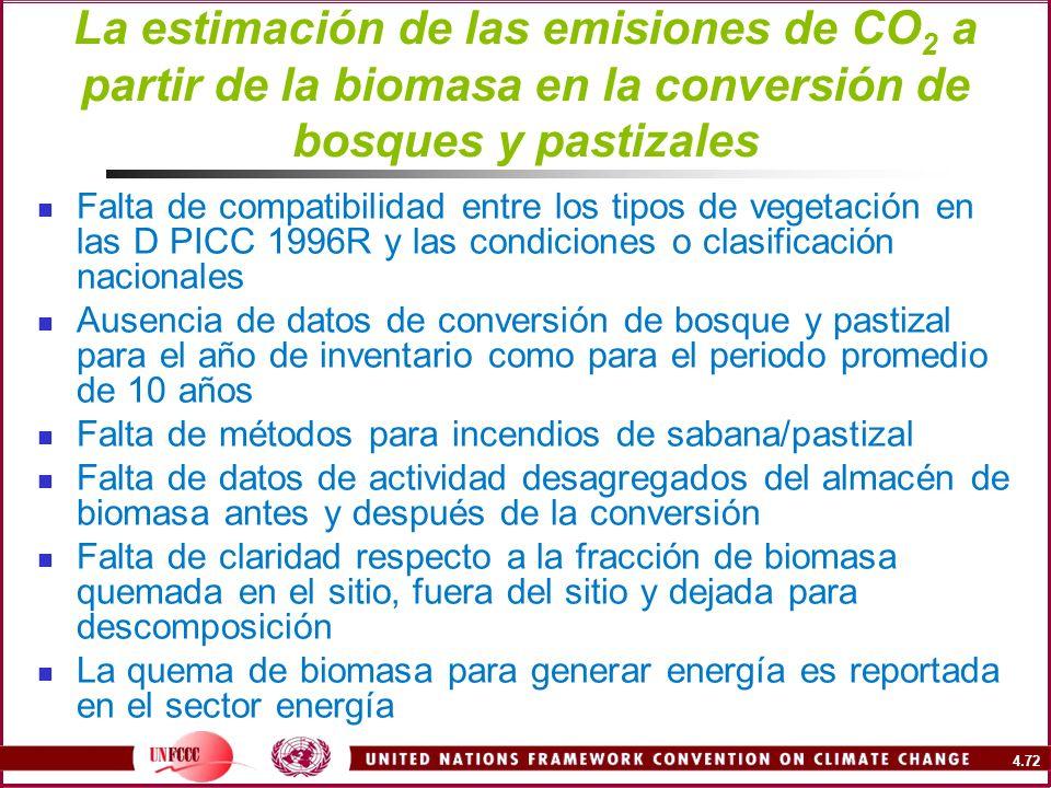 4.72 La estimación de las emisiones de CO 2 a partir de la biomasa en la conversión de bosques y pastizales Falta de compatibilidad entre los tipos de