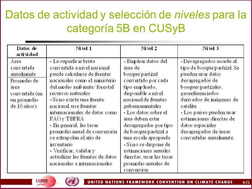 4.73 Datos de actividad y selección de niveles para la categoría 5B en CUSyB