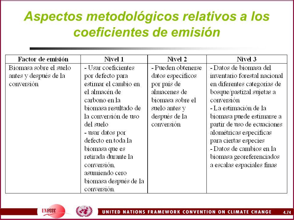 4.74 Aspectos metodológicos relativos a los coeficientes de emisión