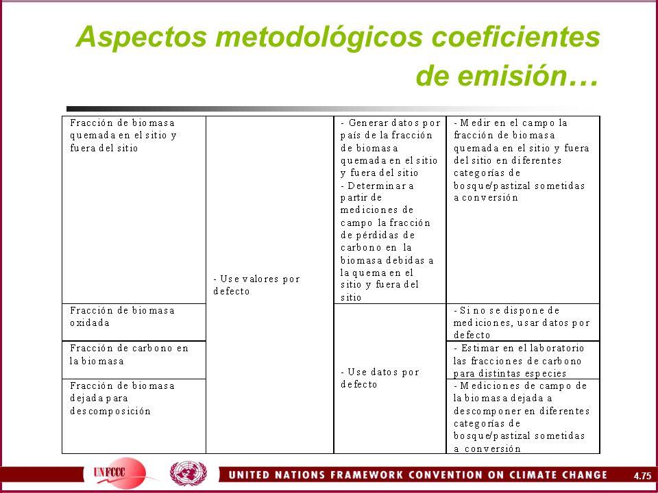 4.75 Aspectos metodológicos coeficientes de emisión …