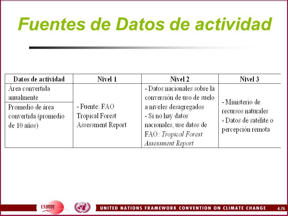 4.76 Fuentes de Datos de actividad