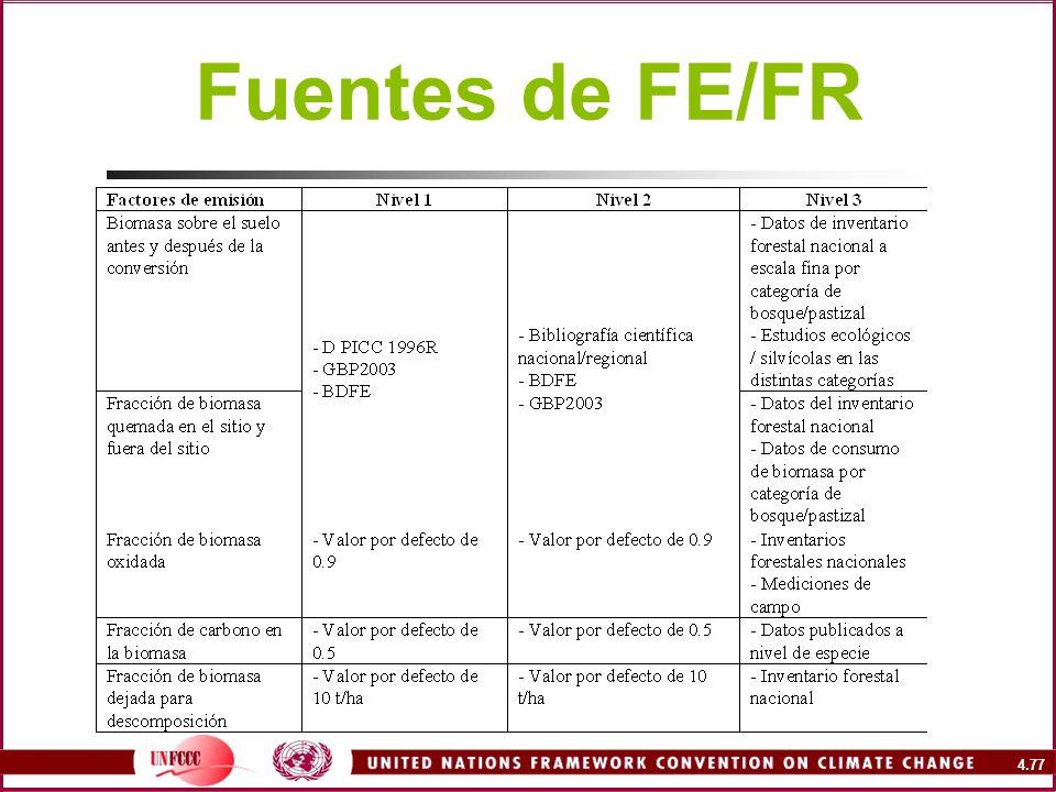 4.77 Fuentes de FE/FR