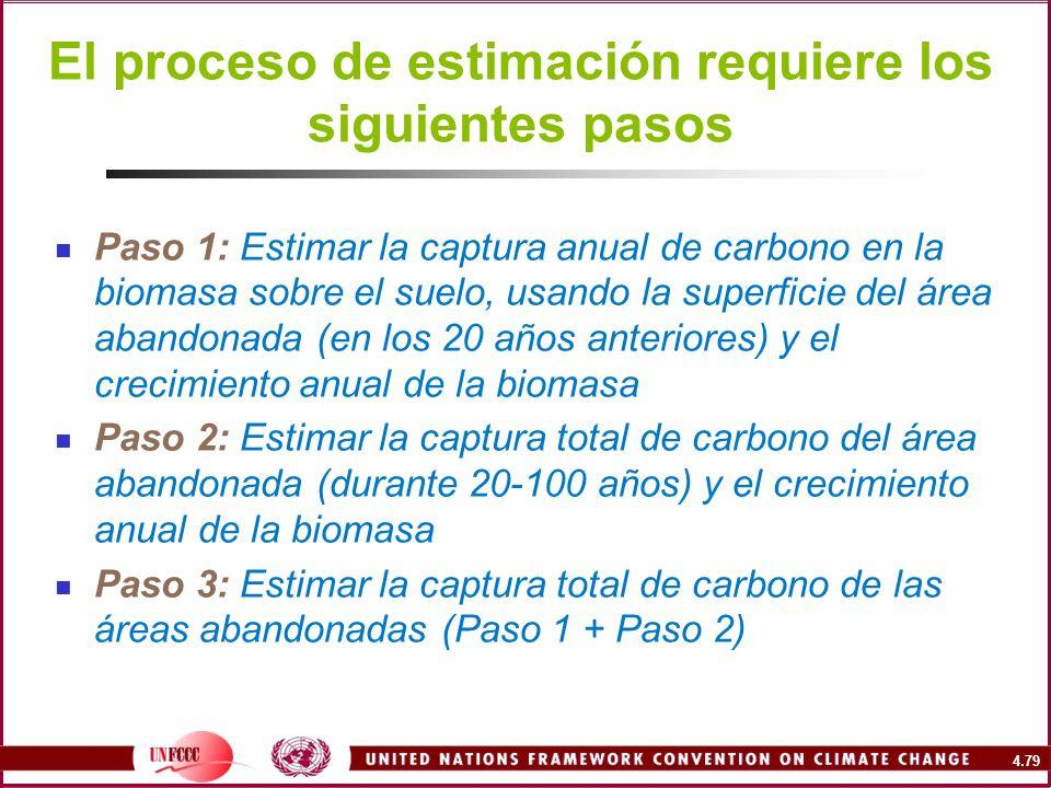 4.79 El proceso de estimación requiere los siguientes pasos Paso 1: Estimar la captura anual de carbono en la biomasa sobre el suelo, usando la superf