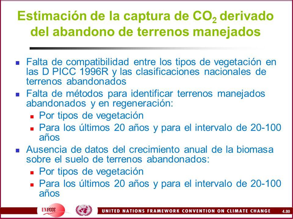 4.80 Estimación de la captura de CO 2 derivado del abandono de terrenos manejados Falta de compatibilidad entre los tipos de vegetación en las D PICC