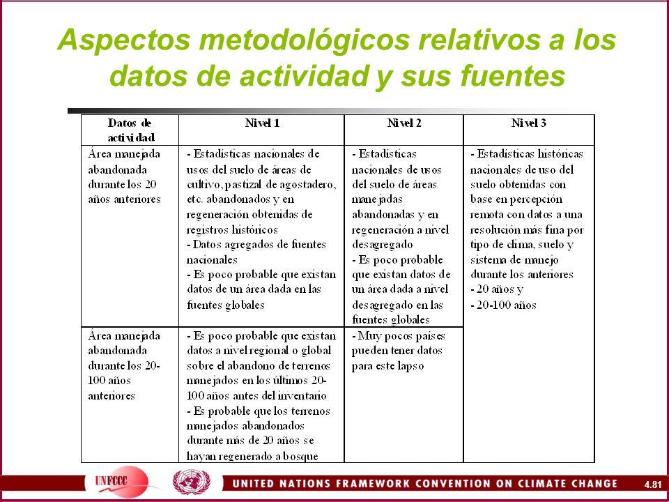 4.81 Aspectos metodológicos relativos a los datos de actividad y sus fuentes