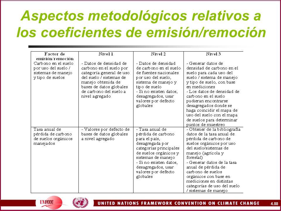 4.88 Aspectos metodológicos relativos a los coeficientes de emisión/remoción