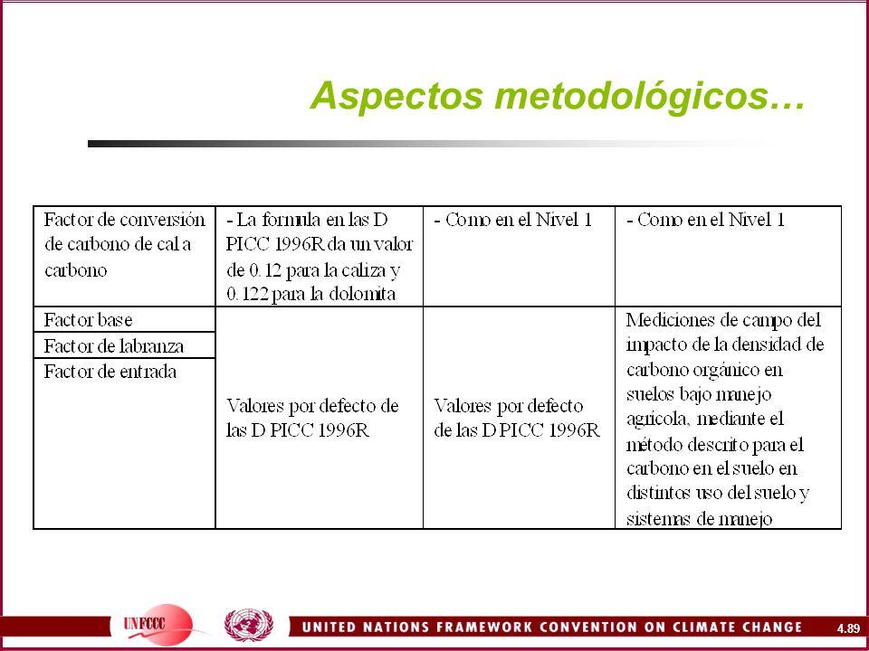4.89 Aspectos metodológicos…