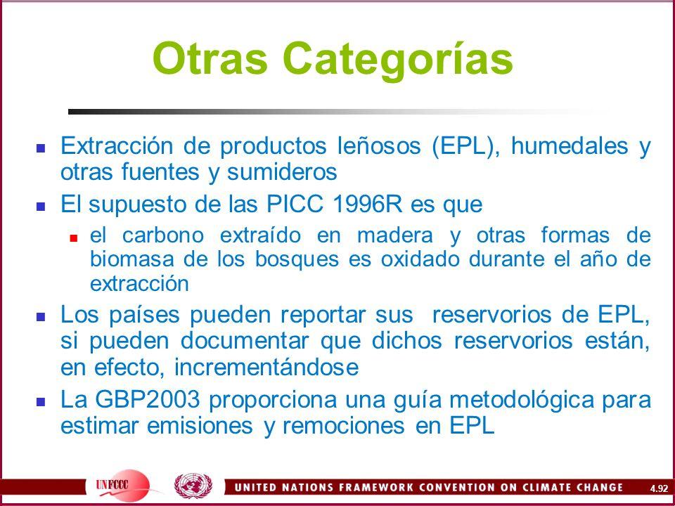 4.92 Otras Categorías Extracción de productos leñosos (EPL), humedales y otras fuentes y sumideros El supuesto de las PICC 1996R es que el carbono ext