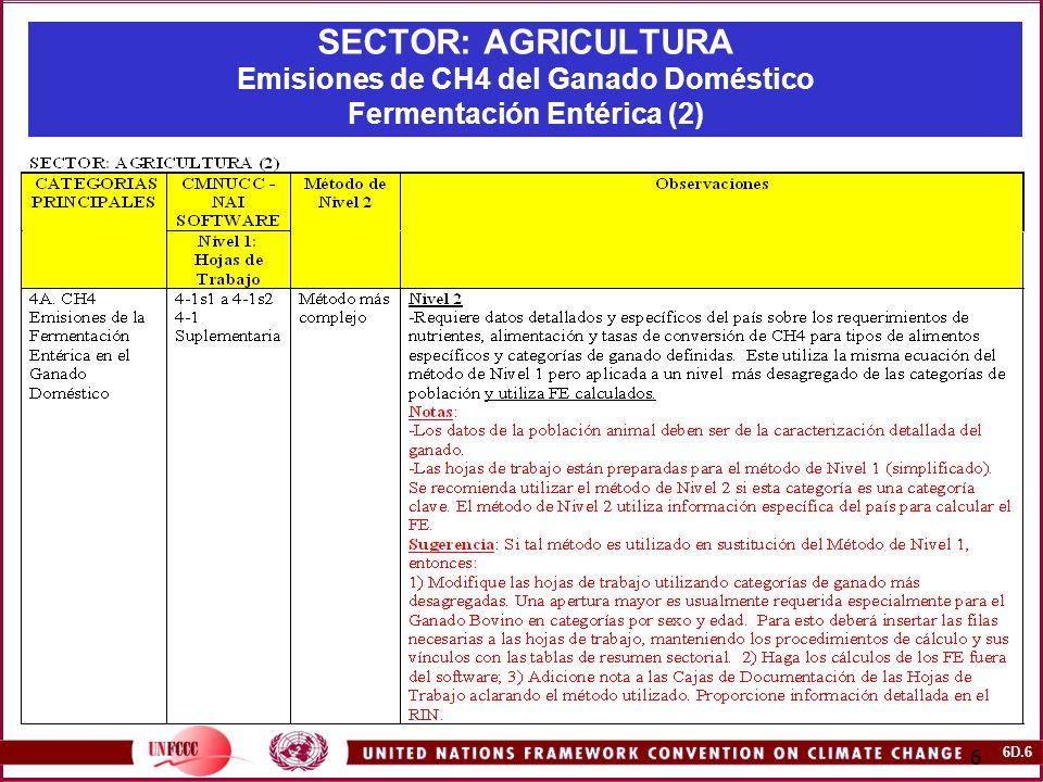 6D.37 37 SECTOR: AGRICULTURA Ejercicio para Autoevaluación 1: CH4 desde la Fermentación Entérica y el Manejo del Estiércol en el Ganado Doméstico (IV) RESULTADOS Emisiones de CH4 de la fermentación entérica86,75 Gg CH4 Emisiones de CH4 del manejo del estiércol4,85 Gg CH4 Emisiones totales de CH4 del ganado doméstico91,6 Gg CH4
