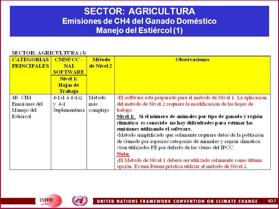 6D.8 8 SECTOR: AGRICULTURA Emisiones de CH4 del Ganado Doméstico Manejo del Estiércol (2)