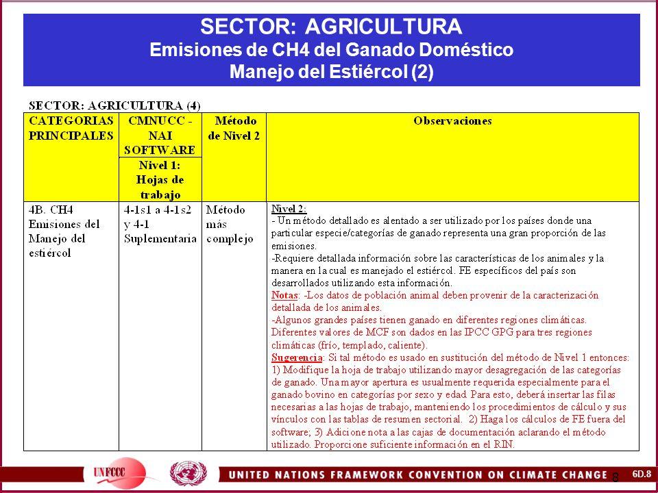 6D.19 19 EMISIONES DE CH4 DE LA PRODUCCION DE ARROZ. TABLA DE RESUMEN DEL INVENTARIO