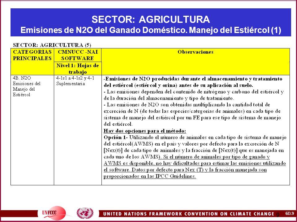 6D.10 10 SECTOR: AGRICULTURA Emisiones de N2O del Ganado Doméstico. Manejo del Estiércol (1)