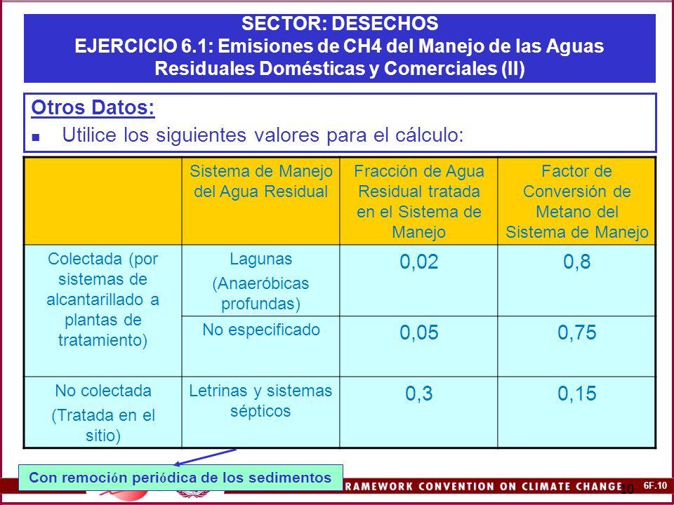 6F.10 10 SECTOR: DESECHOS EJERCICIO 6.1: Emisiones de CH4 del Manejo de las Aguas Residuales Domésticas y Comerciales (II) Otros Datos: Utilice los siguientes valores para el cálculo: Sistema de Manejo del Agua Residual Fracción de Agua Residual tratada en el Sistema de Manejo Factor de Conversión de Metano del Sistema de Manejo Colectada (por sistemas de alcantarillado a plantas de tratamiento) Lagunas (Anaeróbicas profundas) 0,020,8 No especificado 0,050,75 No colectada (Tratada en el sitio) Letrinas y sistemas sépticos 0,30,15 Con remoci ó n peri ó dica de los sedimentos