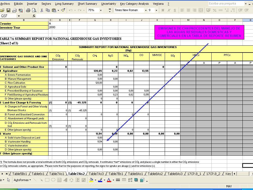 6F.18 18 EMISIONES DE CH4 PROCEDENTES DEL MANEJO DE LAS AGUAS RESIDUALES DOMESTICAS Y COMERCIALES EN LA TABLA DE REPORTE RESUMEN