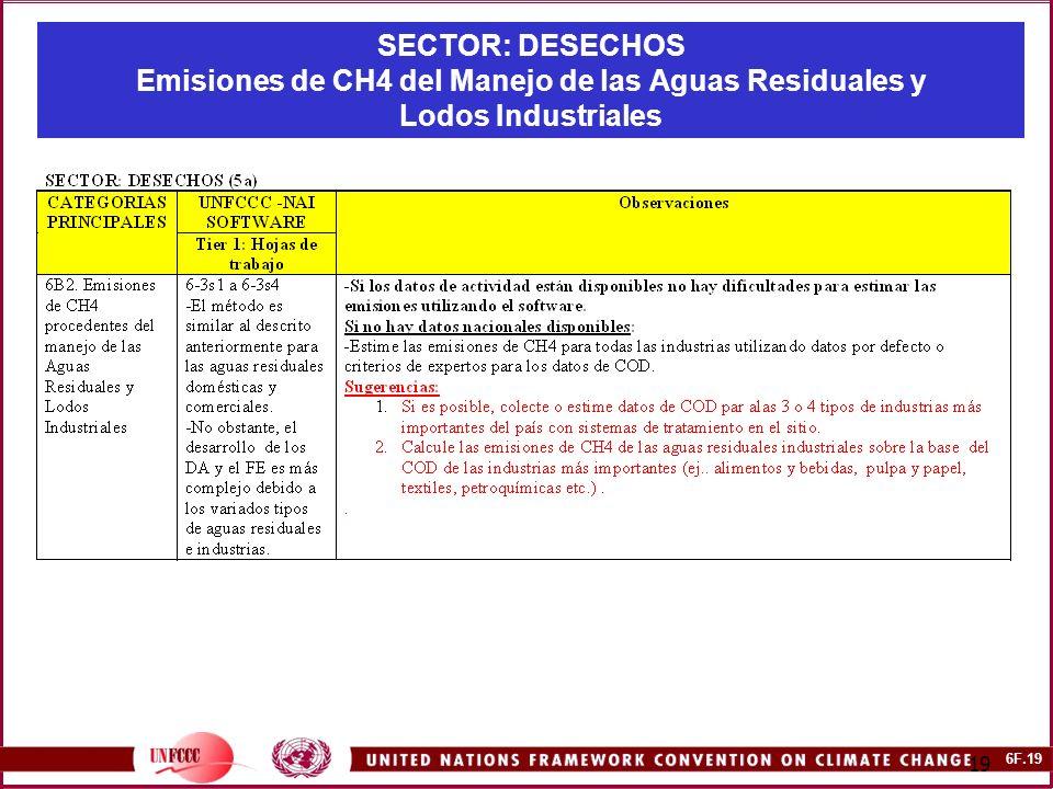 6F.19 19 SECTOR: DESECHOS Emisiones de CH4 del Manejo de las Aguas Residuales y Lodos Industriales