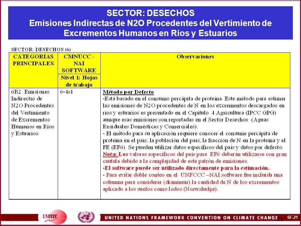 6F.21 21 SECTOR: DESECHOS Emisiones Indirectas de N2O Procedentes del Vertimiento de Excrementos Humanos en Ríos y Estuarios