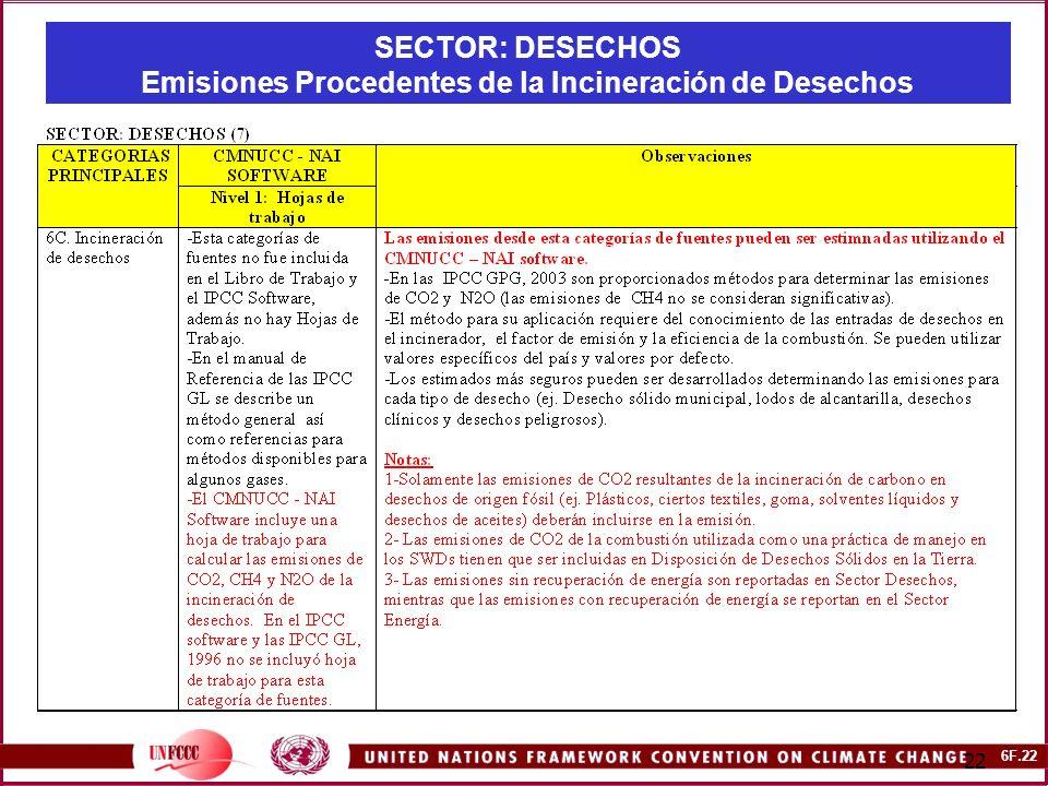 6F.22 22 SECTOR: DESECHOS Emisiones Procedentes de la Incineración de Desechos