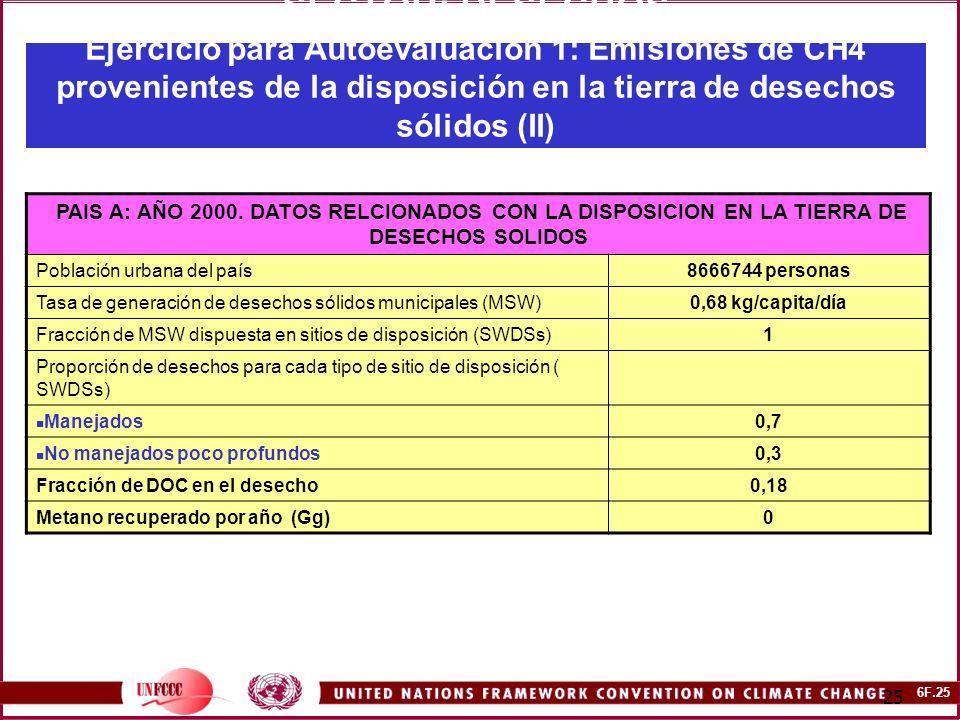 6F.25 25 SECTOR: DESECHOS Ejercicio para Autoevaluación 1: Emisiones de CH4 provenientes de la disposición en la tierra de desechos sólidos (II) PAIS A: AÑO 2000.