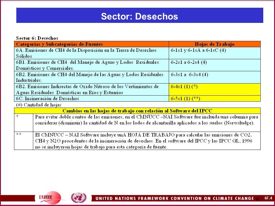 6F.4 4 Sector: Desechos
