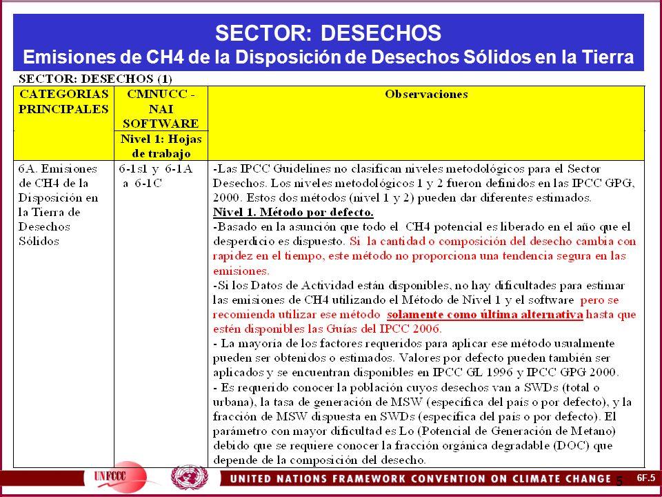 6F.26 26 SECTOR: DESECHOS Ejercicio para Autoevaluación 1: Emisiones de CH4 provenientes de la disposición en la tierra de desechos sólidos (III) Tareas Determine las emisiones de CH4 provenientes de la disposición en la tierra de desechos sólidos utilizando el CMNUCC-NAI software.