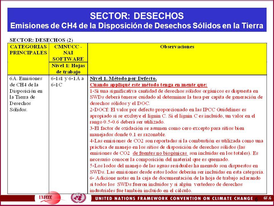 6F.27 27 SECTOR: DESECHOS Ejercicio para Autoevaluación 1: Emisiones de CH4 provenientes de la disposición en la tierra de desechos sólidos (IV) RESULTADOS Emisiones de CH4 provenientes de la disposición en la tierra de desechos sólidos 113,73 Gg CH4