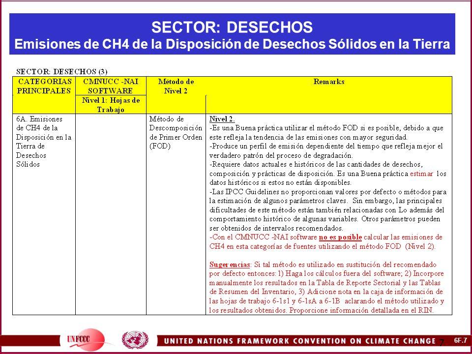 6F.7 7 SECTOR: DESECHOS Emisiones de CH4 de la Disposición de Desechos Sólidos en la Tierra