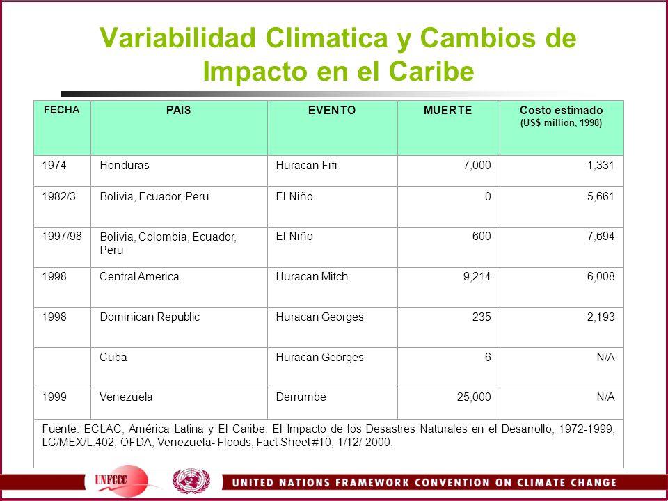 Variabilidad Climatica y Cambios de Impacto en el Caribe FECHA PAÍSEVENTOMUERTECosto estimado (US$ million, 1998) 1974HondurasHuracan Fifi7,0001,331 1