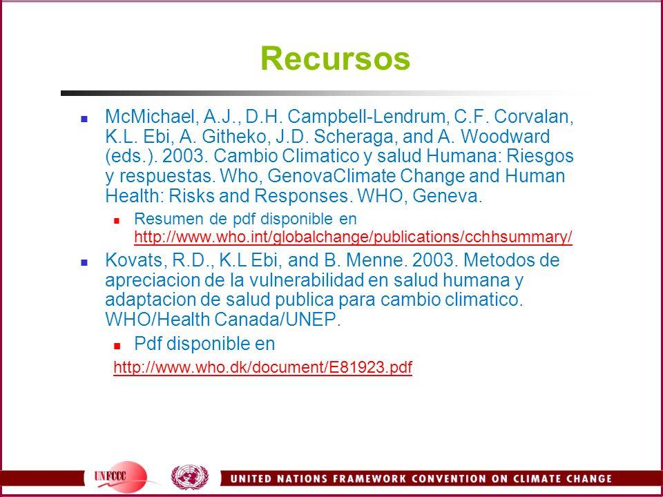 Recursos McMichael, A.J., D.H. Campbell-Lendrum, C.F. Corvalan, K.L. Ebi, A. Githeko, J.D. Scheraga, and A. Woodward (eds.). 2003. Cambio Climatico y