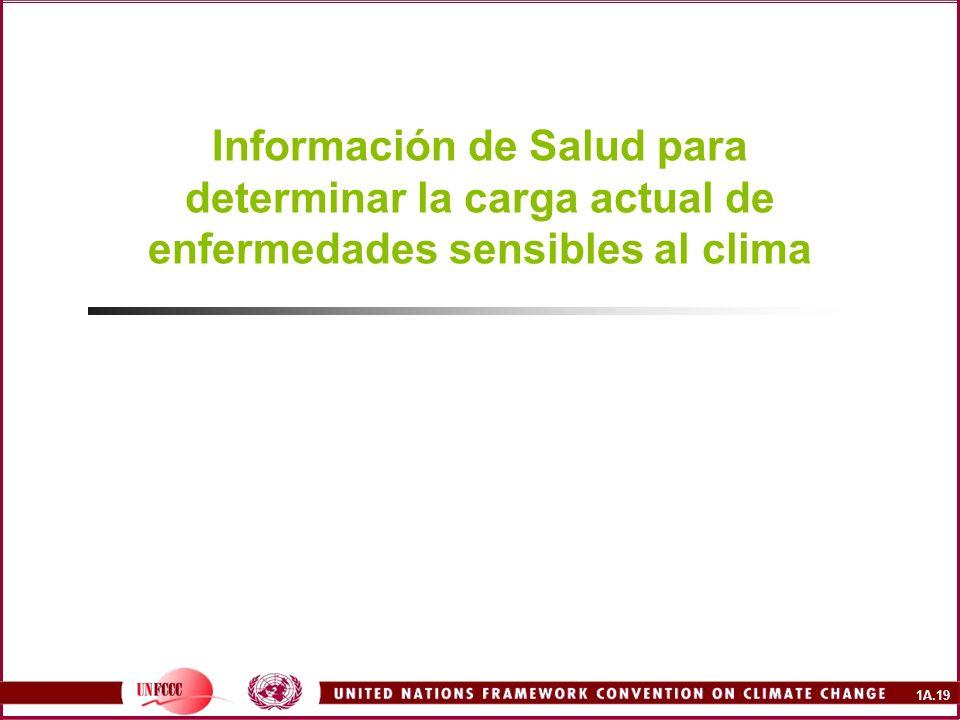 1A.19 Información de Salud para determinar la carga actual de enfermedades sensibles al clima