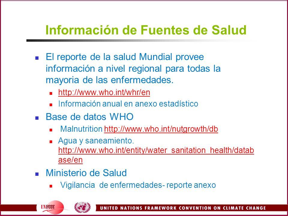 Información de Fuentes de Salud El reporte de la salud Mundial provee información a nivel regional para todas la mayoria de las enfermedades. http://w