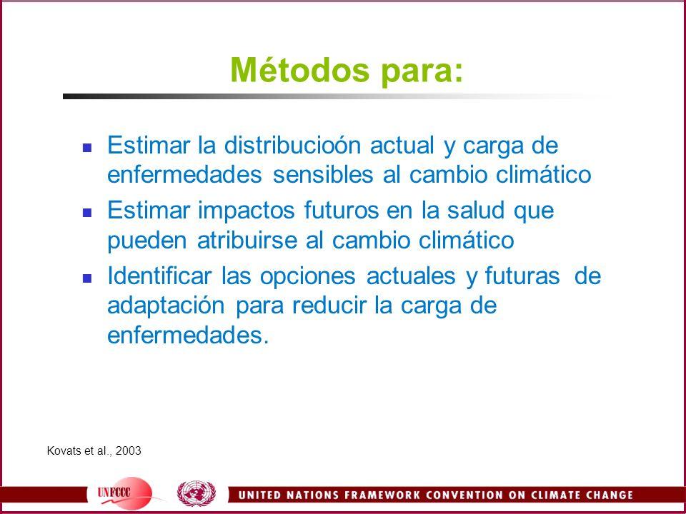 Métodos para: Estimar la distribucioón actual y carga de enfermedades sensibles al cambio climático Estimar impactos futuros en la salud que pueden at