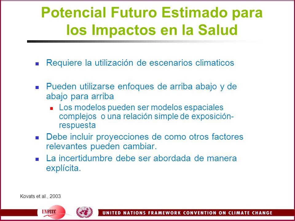Potencial Futuro Estimado para los Impactos en la Salud Requiere la utilización de escenarios climaticos Pueden utilizarse enfoques de arriba abajo y