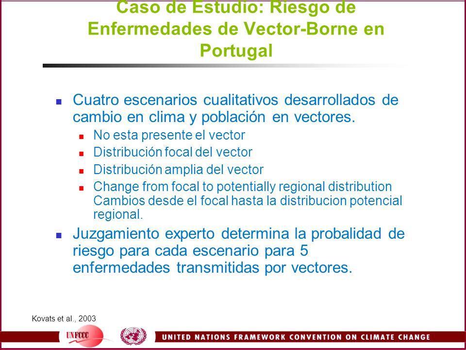 Caso de Estudio: Riesgo de Enfermedades de Vector-Borne en Portugal Cuatro escenarios cualitativos desarrollados de cambio en clima y población en vec