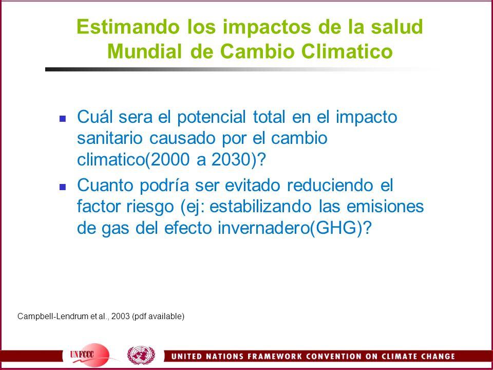 Estimando los impactos de la salud Mundial de Cambio Climatico Cuál sera el potencial total en el impacto sanitario causado por el cambio climatico(20