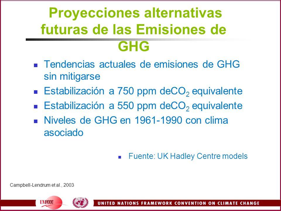 Proyecciones alternativas futuras de las Emisiones de GHG Tendencias actuales de emisiones de GHG sin mitigarse Estabilización a 750 ppm deCO 2 equiva