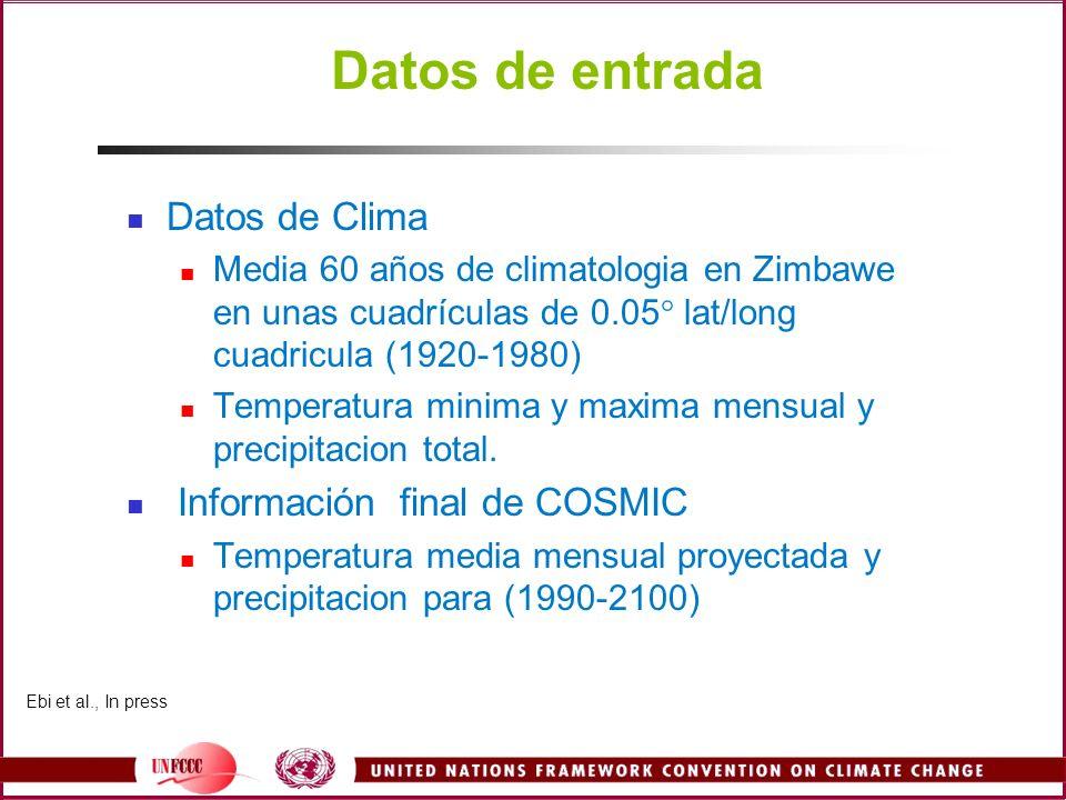 Datos de entrada Datos de Clima Media 60 años de climatologia en Zimbawe en unas cuadrículas de 0.05° lat/long cuadricula (1920-1980) Temperatura mini