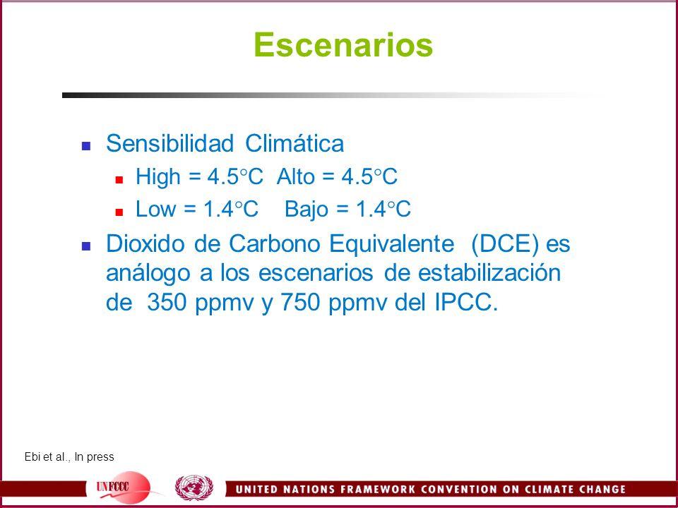 Escenarios Sensibilidad Climática High = 4.5°C Alto = 4.5°C Low = 1.4°C Bajo = 1.4°C Dioxido de Carbono Equivalente (DCE) es análogo a los escenarios