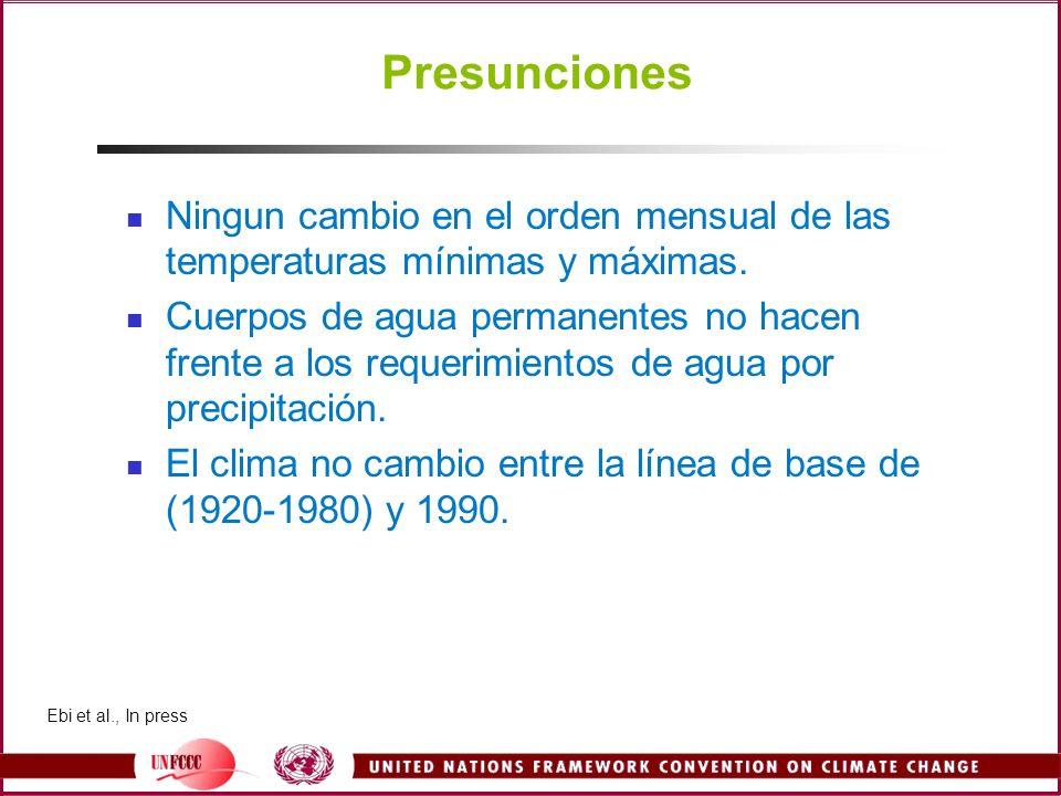 Presunciones Ningun cambio en el orden mensual de las temperaturas mínimas y máximas. Cuerpos de agua permanentes no hacen frente a los requerimientos