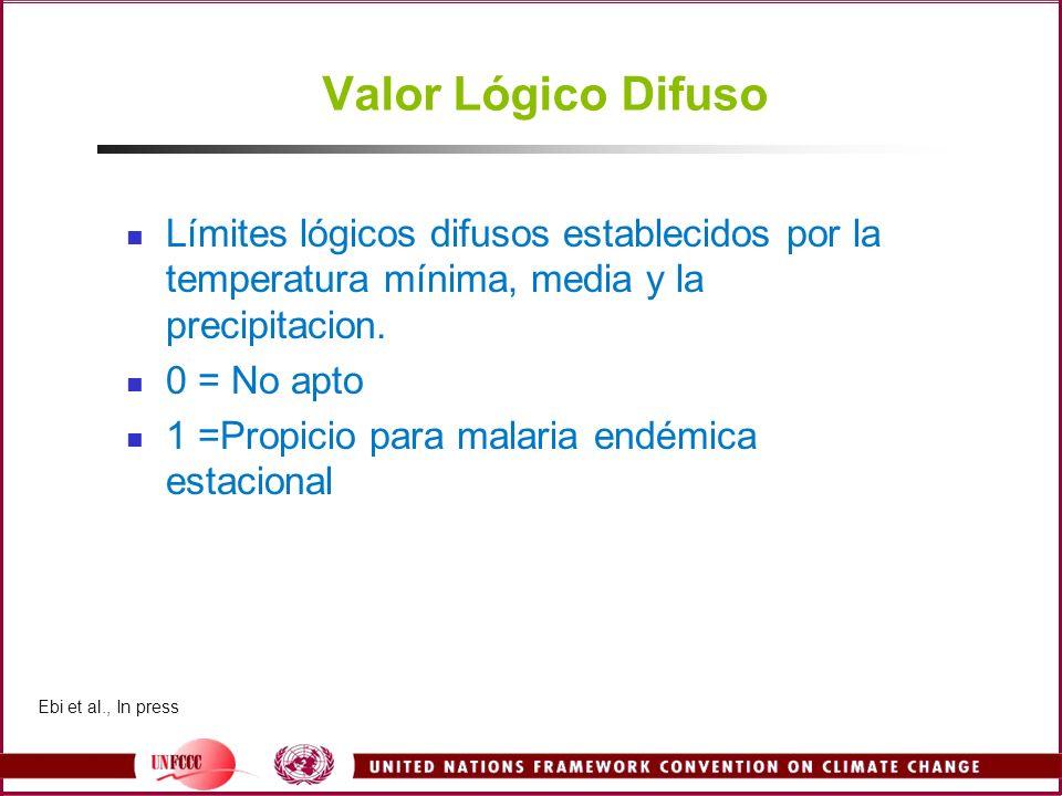Valor Lógico Difuso Límites lógicos difusos establecidos por la temperatura mínima, media y la precipitacion. 0 = No apto 1 =Propicio para malaria end